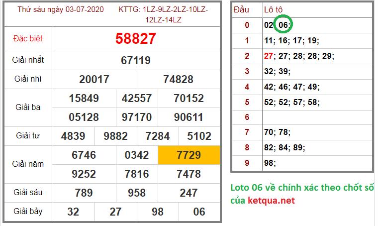 xổ số miền bắc, xsmb, kqxsmb, xstd, kết quả xổ số miền bắc, xsmb 30 ngay, ketqua net, xo so mien bac, keno, xổ số keno